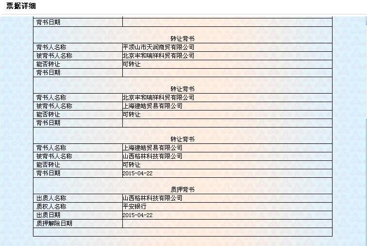 决算财政审计汇票借款质押四035电子银行承兑操作指南图片